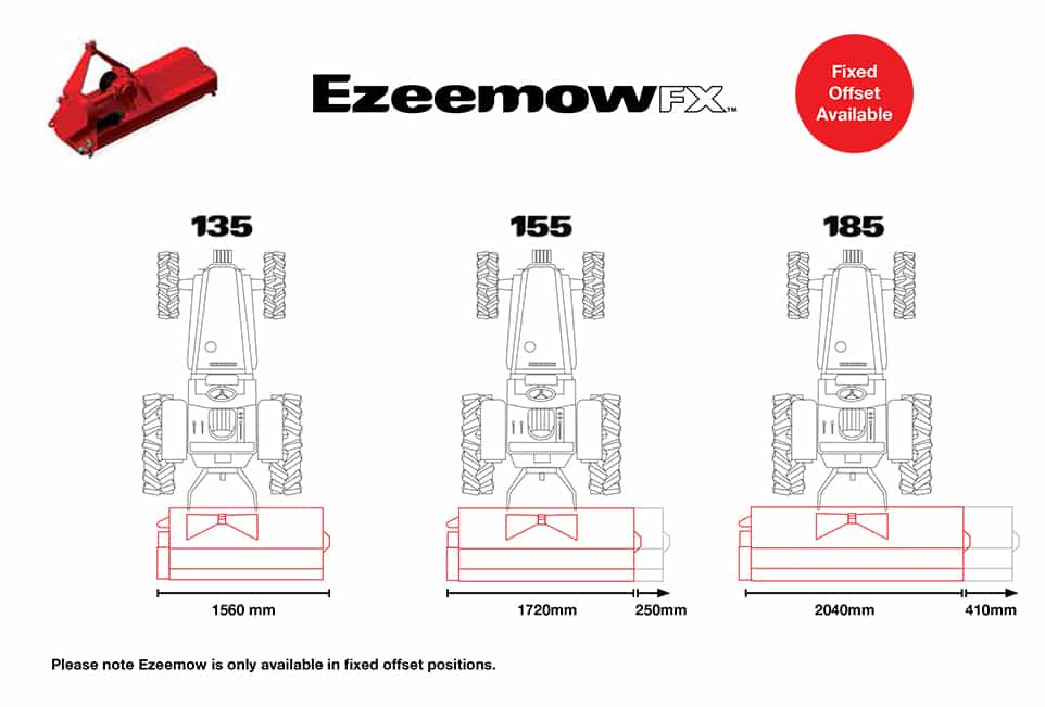 Trimax Ezeemow Offset Options