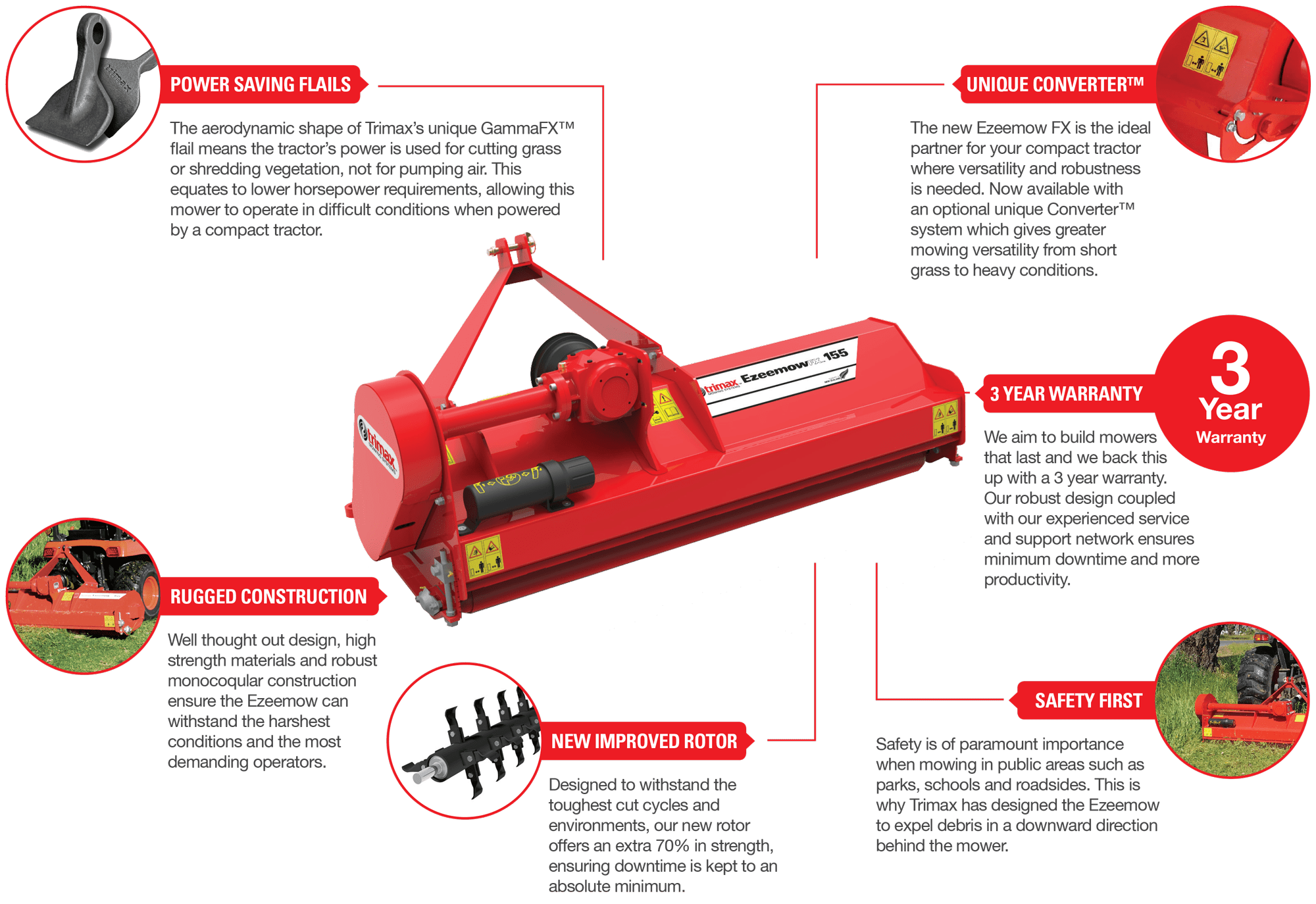 Trimax Ezeemow Mower Features